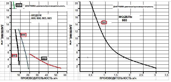 graf_TeknaEVO_TPG