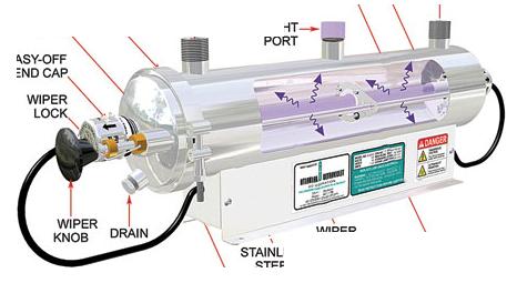 ultafioletoviy-filtr